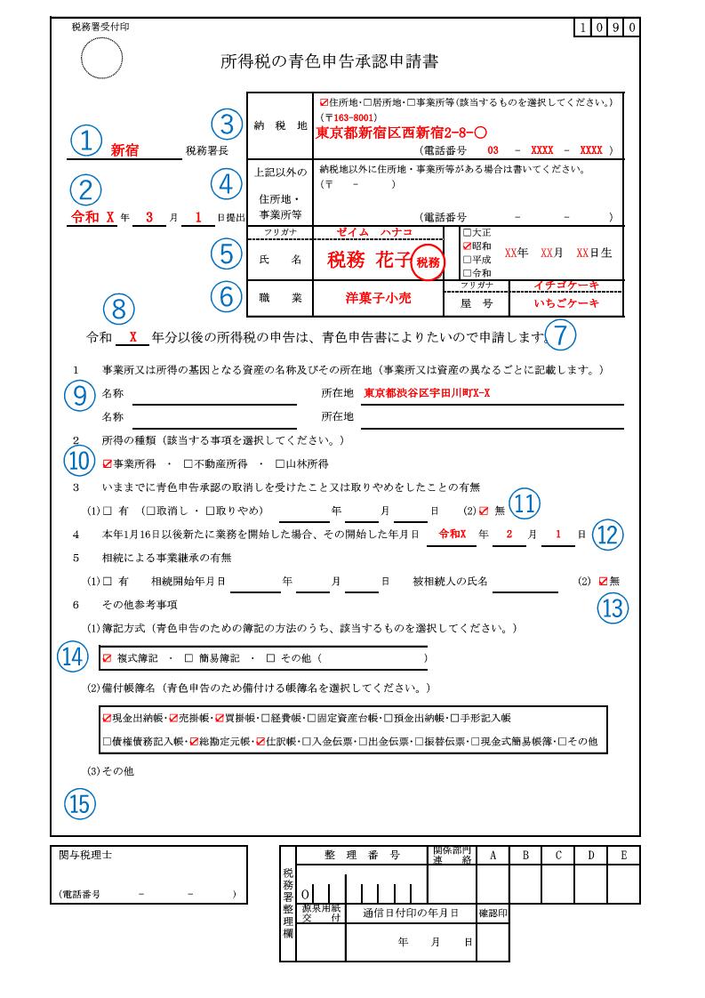 所得税の青色申告承認申請書書き方